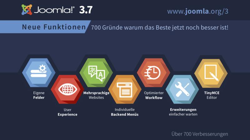 Joomla! 3.7 – eine kleine Vorschau