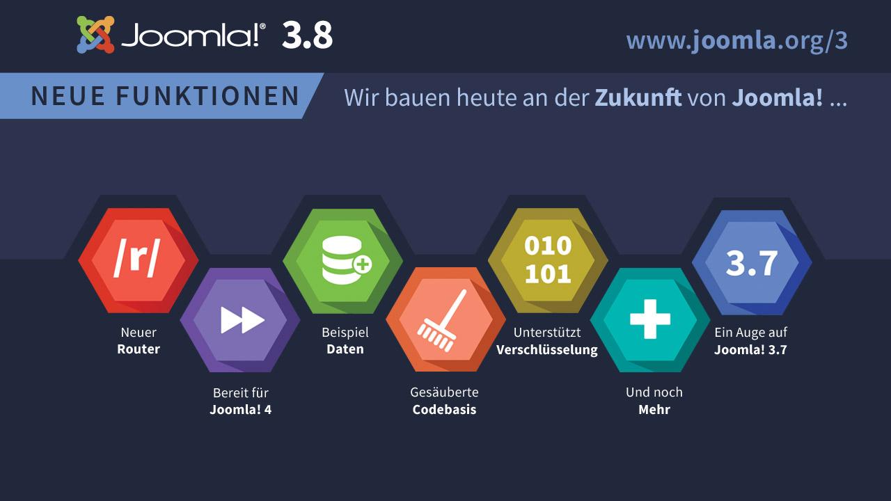 Joomla 3.8.2 Stable veröffentlicht